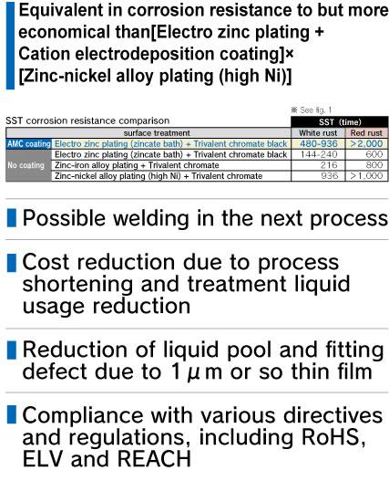 Description of Business|electro zinc plating, cation